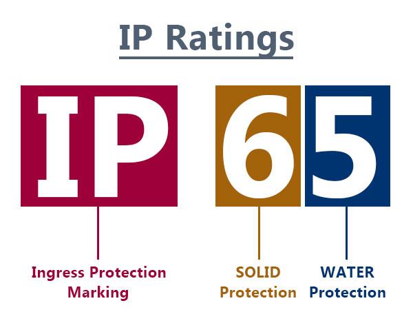 Cấp bảo vệ IP trong thiết bị điện